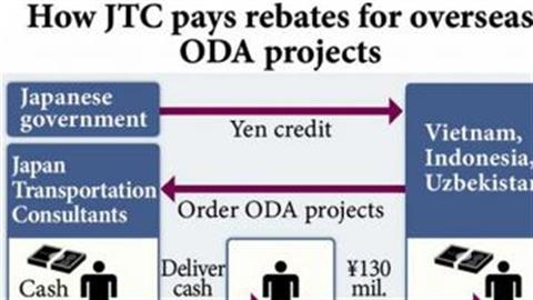 Báo Nhật: JTC 'lại quả' 100 lần cho các dự án ODA