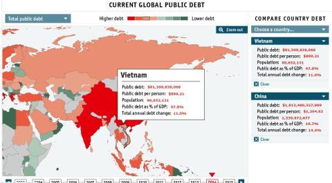 Lúc 12h ngày 17/5, đồng hồ nợ công thế giới The global debt clock của tạp chí The Economist đã điểm nợ công của Việt Nam vượt con số 80 tỷ USD - Ảnh chụp từ màn hình