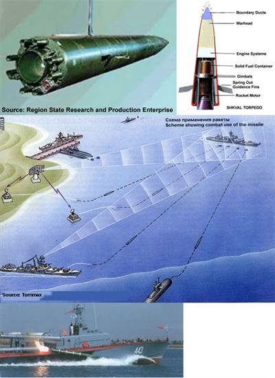Trong đó, các loại ngư lôi mà Liên Xô cung cấp cho Trung Quốc chủ yếu trang bị cho các tàu ngầm gồm ngư lôi chống ngầm/hạm nổi cỡ 533mm Type 53, ET-46, SAET-50. Ngoài ra, tại thời điểm đó, Liên Xô còn chuyển giao công nghệ sản xuất ngư lôi chống hạm nổi RAT-52 cho Trung Quốc. (Trong ảnh: Ngư lôi VA-111 Shkval-E)