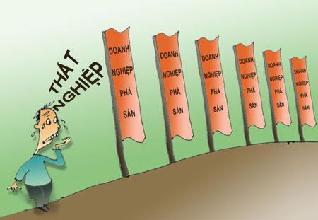 Tỷ lệ thất nghiệp của Việt Nam