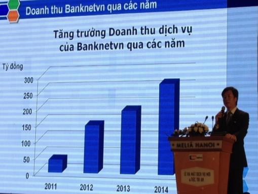 Ông Nguyễn Quang Minh -Tổng Giám đốc trình bày báo cáo kết quả hoạt động của Banknetvn