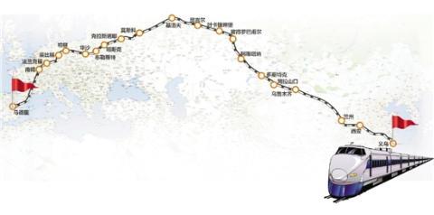 Tuyến đường sắt YixinOu, nối liền Nghĩa Ô - Trung Quốc với Madrid - Tây Ban Nha