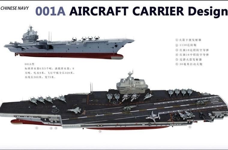 Tuy nhiên, một số chuyên gia khác của Trung Quốc lại cho rằng tàu khu trục Type 052D trang bị tên lửa hành trình có thể mang lại khả năng phòng thủ tốt hơn cho Liêu Ninh so với những gì tàu khu trục của Ấn Độ có thể làm với Vikramaditya, mặc dù, Ấn Độ cũng vừa mua những tên lửa phòng không tiên tiến từ Israel cho những tàu chiến của mình.