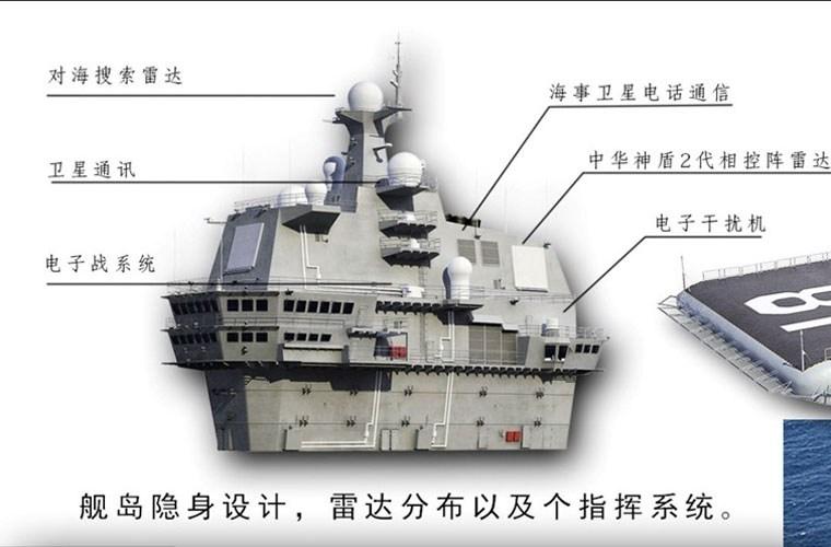 J-15 vẫn đang tiến hành thử các loại vũ khí trên tàu sân bay Liêu Ninh bao gồm khả năng phóng các tên lửa không đối không tầm trung PL-12,  tên lửa không đối không tầm gần PL-8B và tên lửa chống hạm YJ-83.