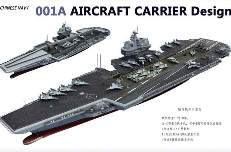 Trung Quốc còn tin rằng chiến đấu cơ J-15, hoạt động trên tàu sân bay Trung Quốc, sẽ vượt trội hơn MiG-29 của Ấn Độ. Ngoài ra, hiện Trung Quốc còn đang nghiên cứu khả năng vận hành máy bay tiêm kích tàng hình J-31 trên các tàu sân bay của mình trong tương lai.