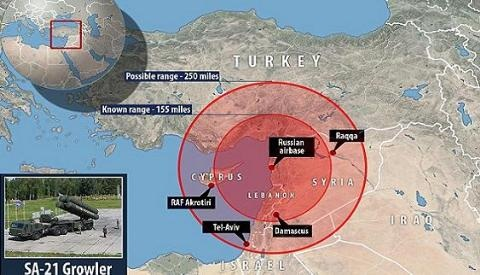 Nam Thổ Nhĩ Kỳ đã nằm trọn trong tầm bắn của S-400