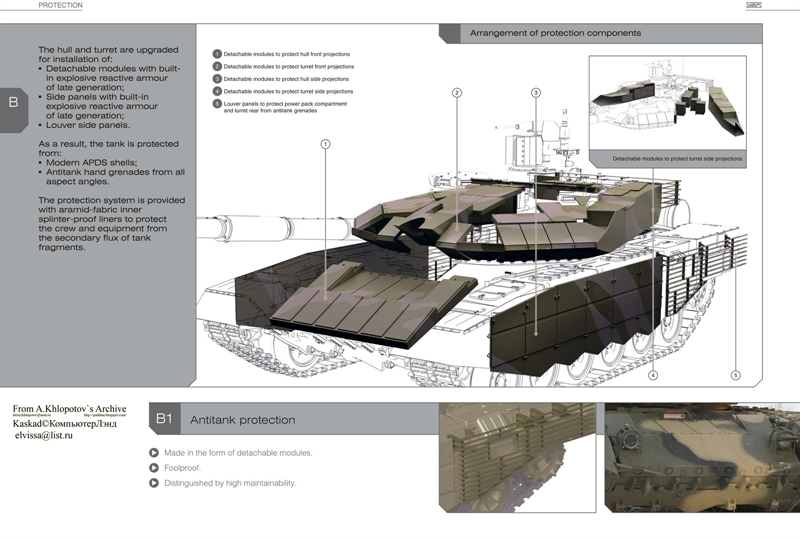 Hiện nay, phiên bản được coi là hiện đại nhất của giáp ERA là Kontakt-5. Hiện loại giáp này được trang bị trên phiên bản tăng T-90MS để bao phủ mặt trước thân, tháp pháo.