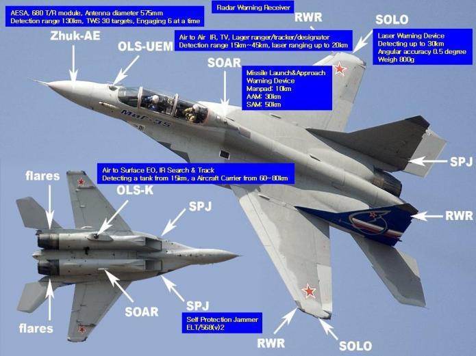Thông tin này được tạp chí quân sự Kanwa Defense Review tại Canada cho hay, theo đó hiện Trung Quốc đang thử nghiệm hệ thống radar quét mảng pha điện tử chủ động Type 1475 cho máy bay J-20, trên đầu máy bay Tu-204.