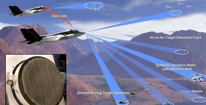 Nguyên mẫu đầu tiên của loại radar AESA này được công bố với gồm ăng-ten và nguồn phát. Một đại diện của Hanwha cho biết, việc phát triển thành công radar AESA nằm trong một chương trình chế tạo chiến đấu cơ KF-X của Bộ Quốc phòng Hàn Quốc có trị giá 7.5 tỉ USD nhằm thay thế phi đội F-4 và F-5 của nước này.