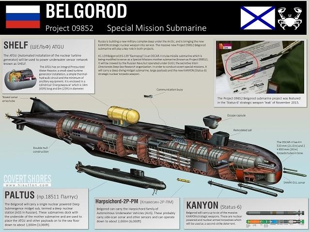 Về trang bị vũ khí, tàu Belgorod được trang bị 6 ống phóng ngư lôi dùng để phóng Poseidon, 2 ống phóng ngư lôi 650 mm, phương tiện ngầm không người lái, thiết bị khảo sát đáy biển, nghiên cứu khoa học...