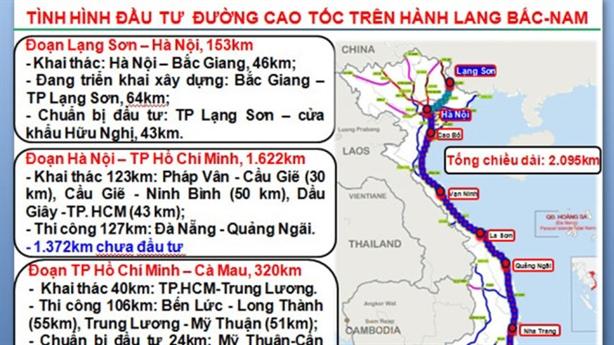 Nhà đầu tư Trung Quốc quan tâm BOT cao tốc Bắc-Nam