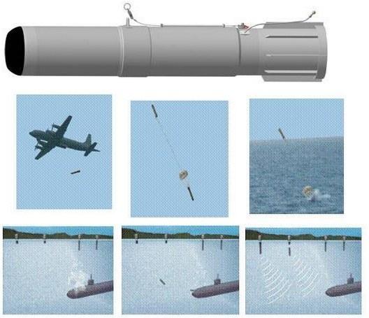 Căn cứ vào thông tin này có thể thấy, nhiều khả năng Ka-28 Nga đã được thử sức với loại bom chống ngầm thế hệ mới Zagon-2E. Nếu thông tin này được xác nhận, điều đó cũng đồng nghĩa với việc Hải quân Nga sắp có loại vũ khí mới có thể mọi loại tàu ngầm trên thế giới.