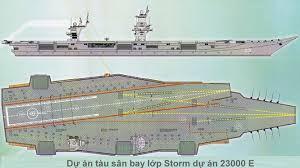 Tau san bay Storm cua Nga: Nhung da tang vap phai