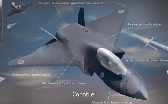 Cùng với những tính năng tối tân của bản thân máy bay, đẳng cấp của Tempest còn thể hiện ở những vũ khí công nghệ cao nó mang theo bao gồm: vũ khí năng lượng định hướng, tốc độ siêu thanh, có thể hành trình với tốc độ 5 Mach hoặc nhanh hơn, tùy thuộc vào hình thái chiến thuật \