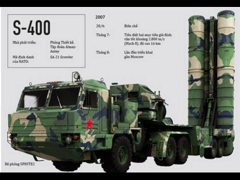 Thuc hu Iraq muon mua he thong S-400 cua Nga