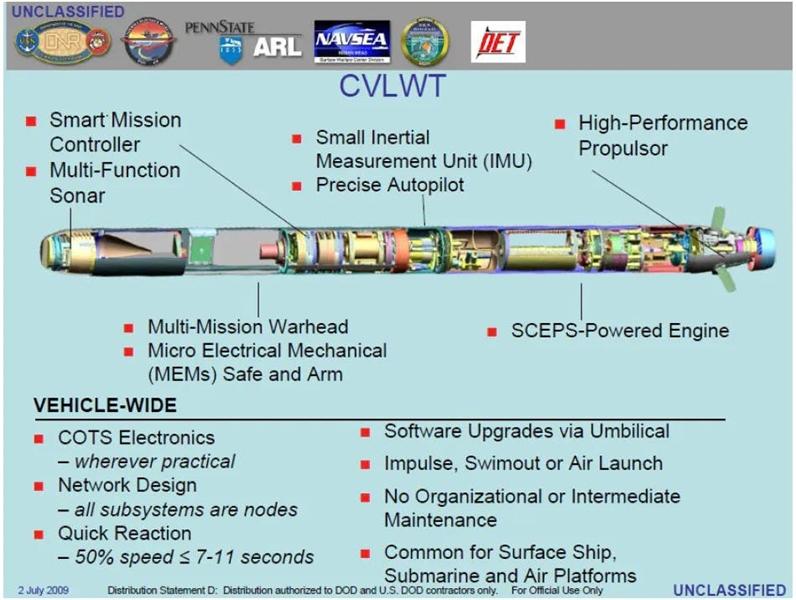 Con số này khiêm tốn hơn nhiều so với ngư lôi hạng nặng Mk 48 khi vũ khí này nặng 1.678kg và dài tới 5,8m. Trong khi đó Mk 54 nặng khoảng 275kg và dài 2,72m.