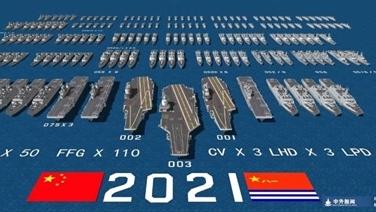 Trung Quốc công bố quy mô hạm đội vào cuối năm 2021