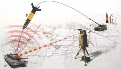 Loại đạn này đã được sử dụng ở Syria để tiêu diệt khủng bố. Ngoài ra còn có phiên bản mới Krasnopol-D có thể tấn công chính xác mục tiêu từ khoảng cách lên tới 43 km.