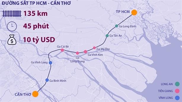 Đường sắt TP.HCM - Cần Thơ: Nhiều câu hỏi khó