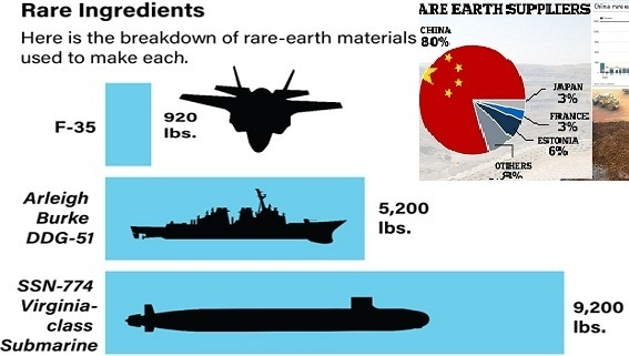 Mỹ quyết hất Trung Quốc khỏi chuỗi cung ứng toàn cầu