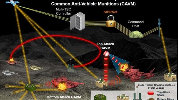 Mìn chống tăng tự động trong kho vũ khí quân đội Mỹ