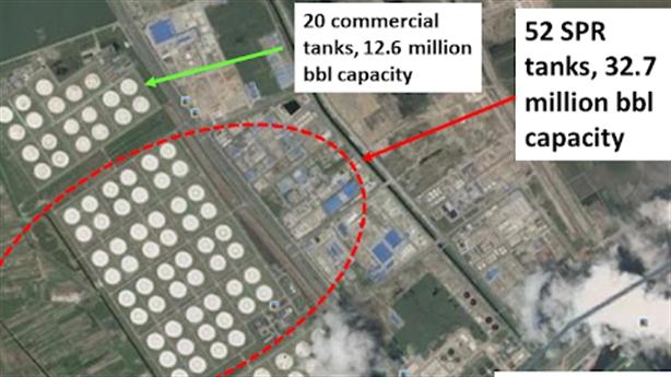 Tích trữ đầu mùa dịch, Trung Quốc bán đấu giá dầu