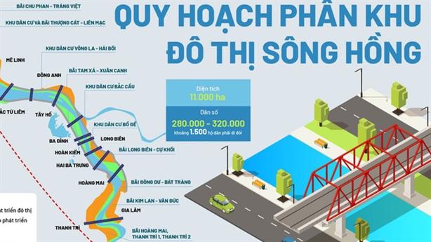 Quy hoạch sông Hồng: Cần nghiên cứu thấu đáo...